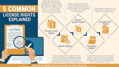 5 Common License Rights Explained - Featured