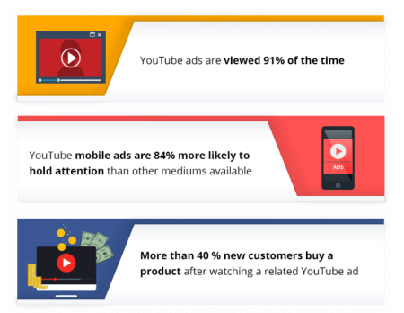 YouTube Ads 1