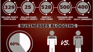 successful business blog featured image